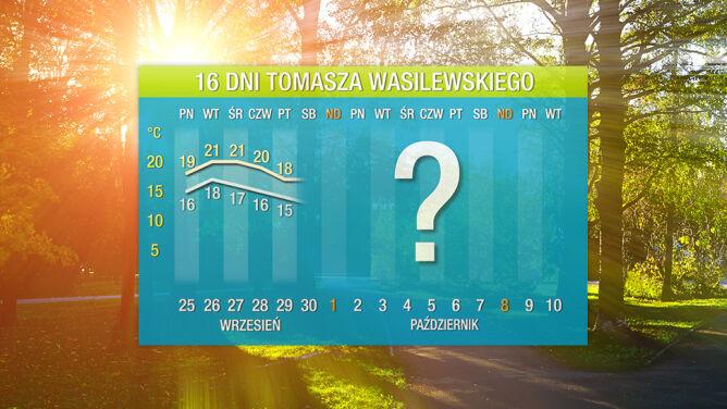 Pogoda na 16 dni: w objęciach rosyjskiego wyżu